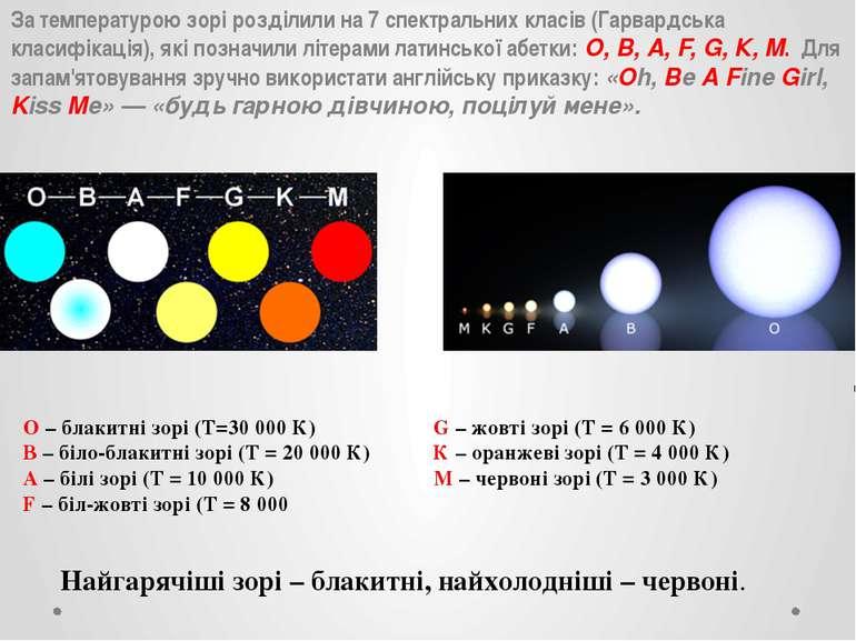 За температурою зорі розділили на 7 спектральних класів (Гарвардська класифік...