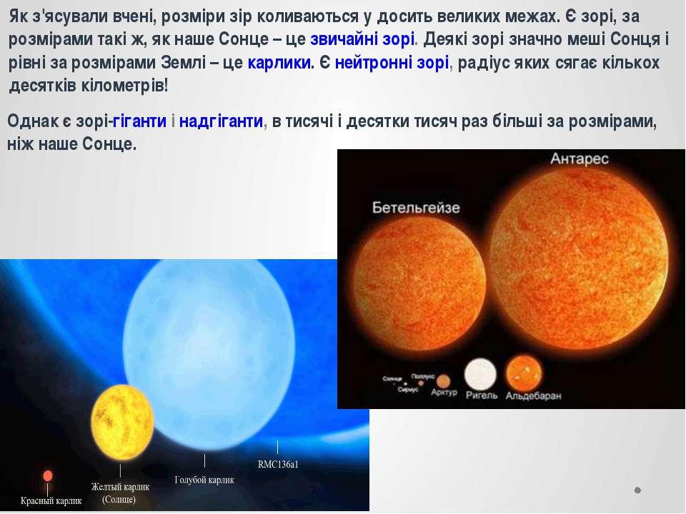 Як з'ясували вчені, розміри зір коливаються у досить великих межах. Є зорі, з...