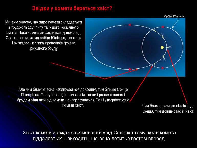 Звідки у комети береться хвіст? Ми вже знаємо, що ядро комети складається з г...