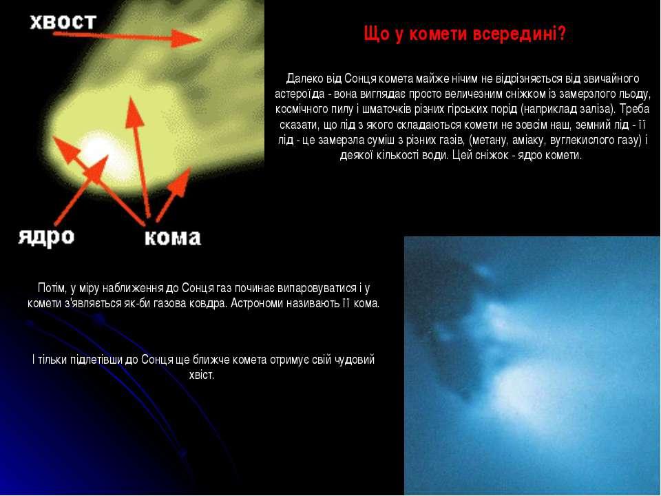 Далеко від Сонця комета майже нічим не відрізняється від звичайного астероїда...