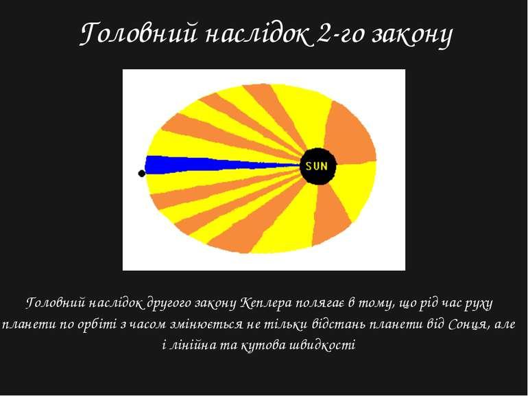 Головний наслідок 2-го закону Головний наслідок другого закону Кеплера поляга...