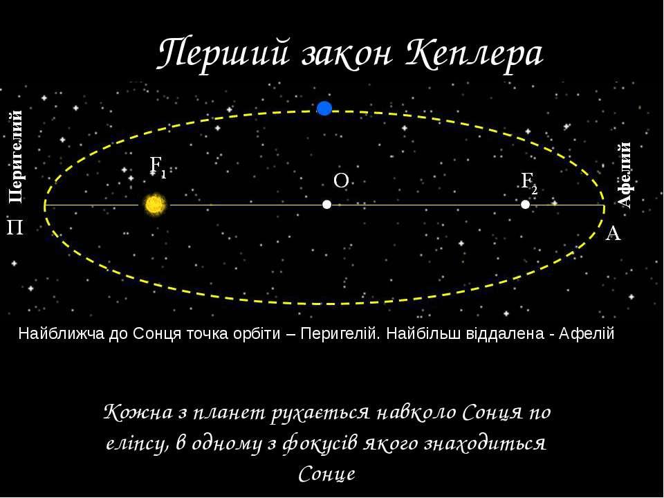 Перший закон Кеплера Кожна з планет рухається навколо Сонця по еліпсу, в одно...