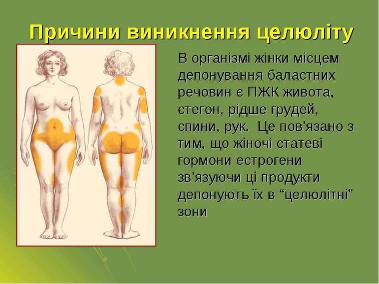 Причини виникнення целюліту В організмі жінки місцем депонування баластних ре...