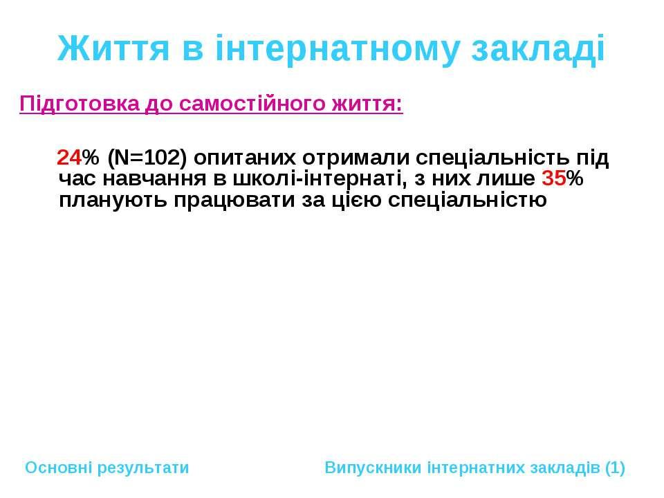 Життя в інтернатному закладі Підготовка до самостійного життя: 24% (N=102) оп...