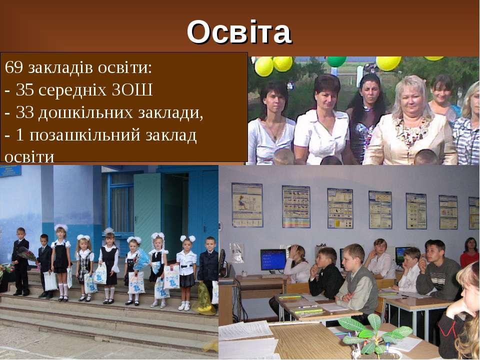 Освіта 69 закладів освіти: - 35 середніх ЗОШ - 33 дошкільних заклади, - 1 поз...