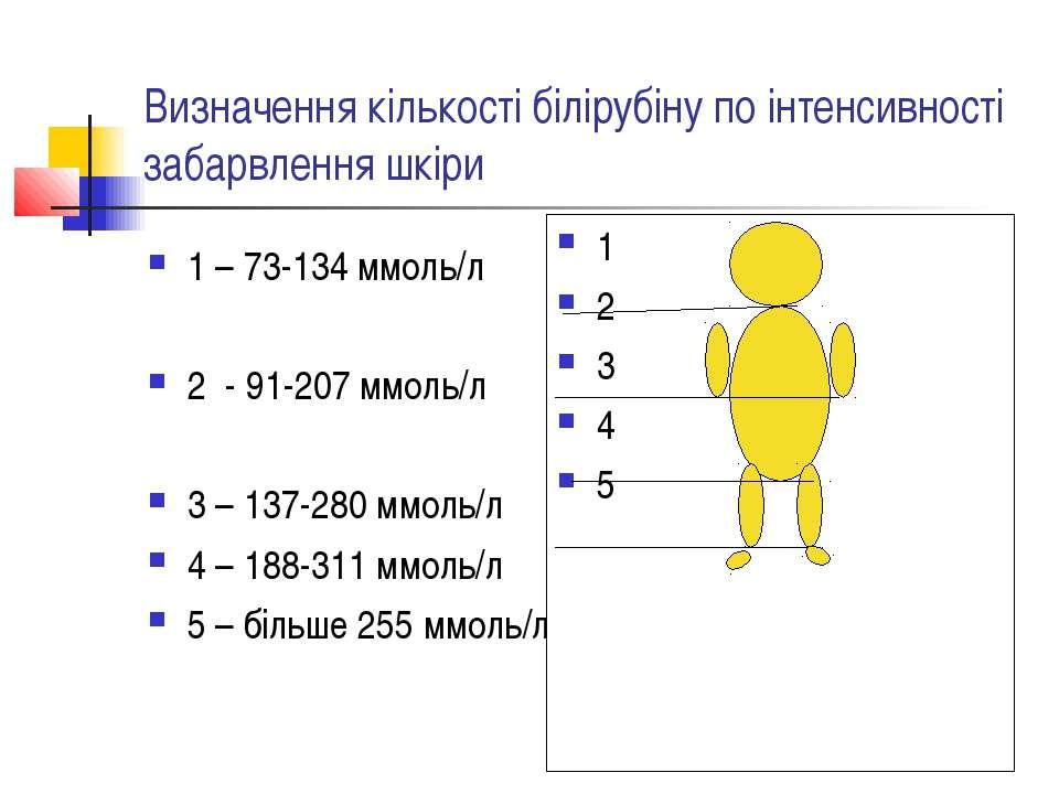 Визначення кількості білірубіну по інтенсивності забарвлення шкіри 1 – 73-134...