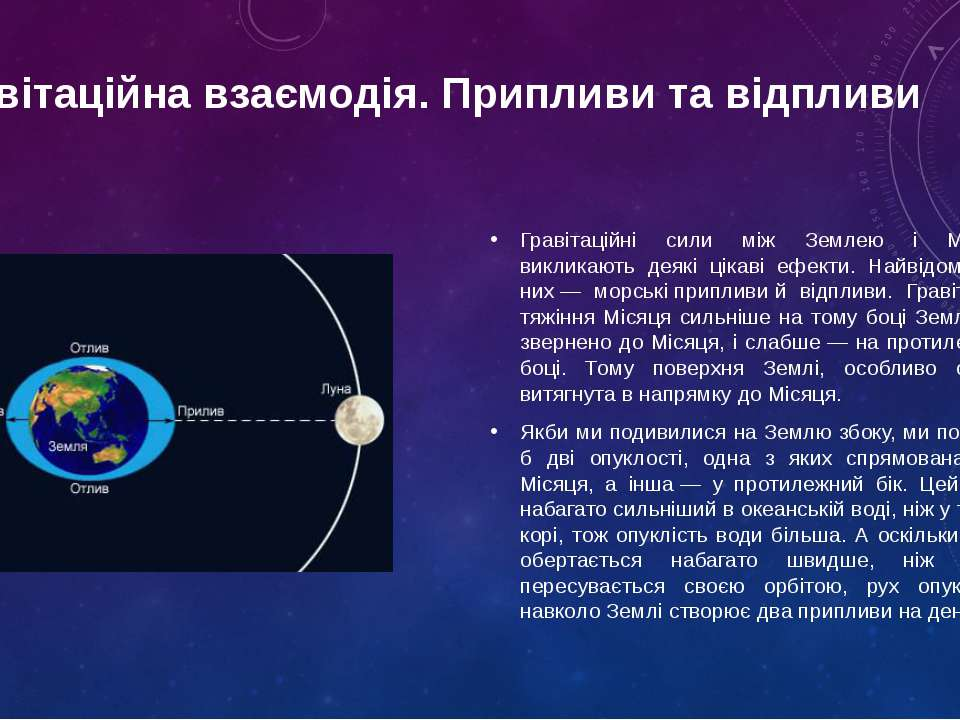 Гравітаційні сили між Землею і Місяцем викликають деякі цікаві ефекти. Найвід...