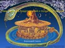 Тема: Розвиток уявлень про Сонячної системи Уявлення про навколишній світ у с...