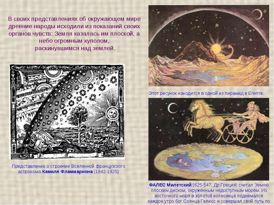 У своїх уявленнях про навколишній світ стародавні народи виходили з показань ...