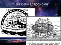 """""""Три кити астрономії"""""""