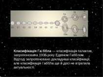 Класифікація Га ббла— класифікаціягалактик, запропонована1936 рокуЕдвіном...