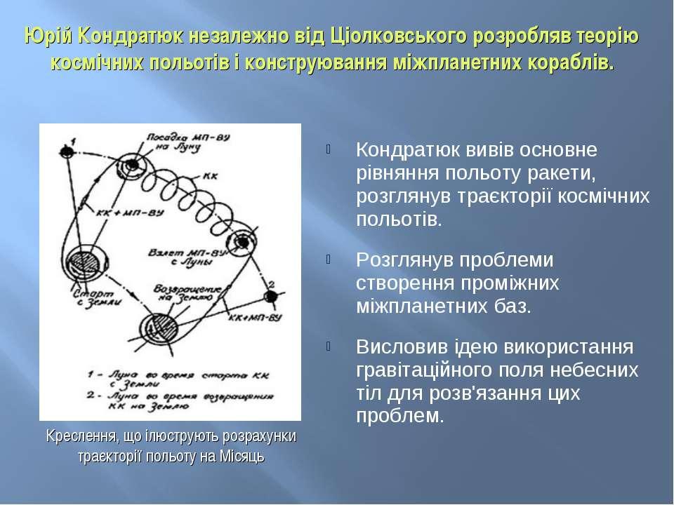 Кондратюк вивів основне рівняння польоту ракети, розглянув траєкторії космічн...