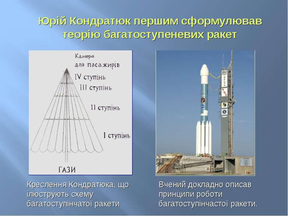 Юрій Кондратюк першим сформулював теорію багатоступеневих ракет Креслення Кон...