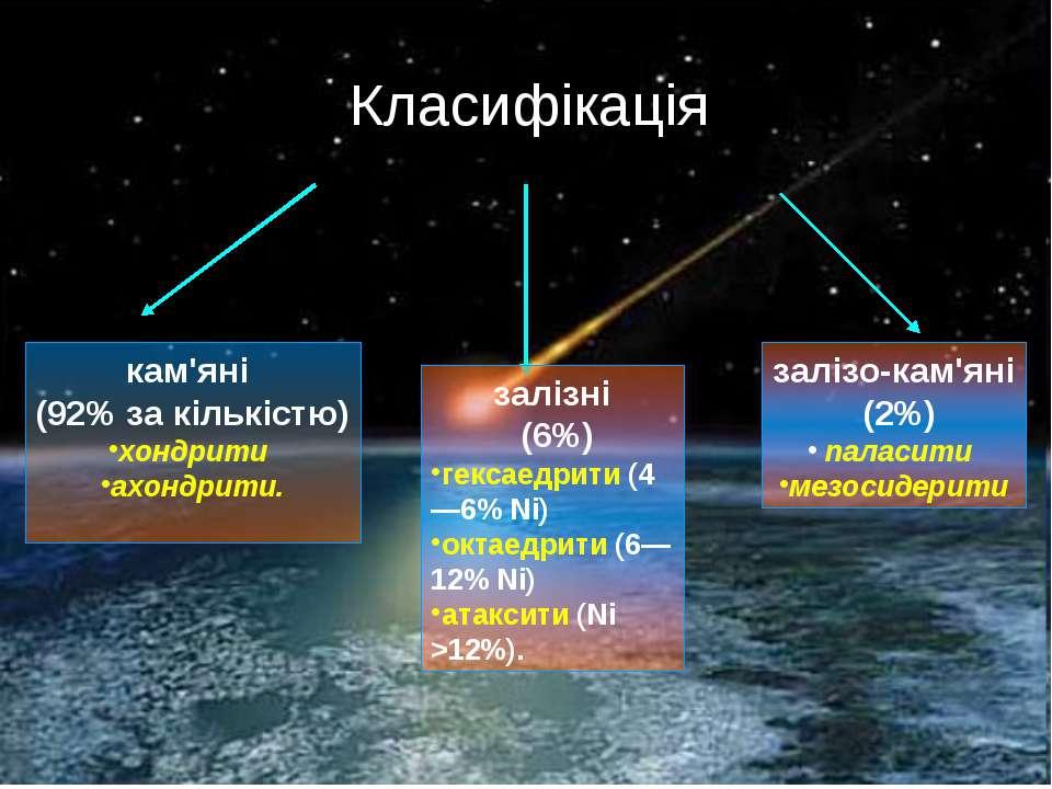 кам'яні (92% за кількістю) хондрити ахондрити. Класифікація