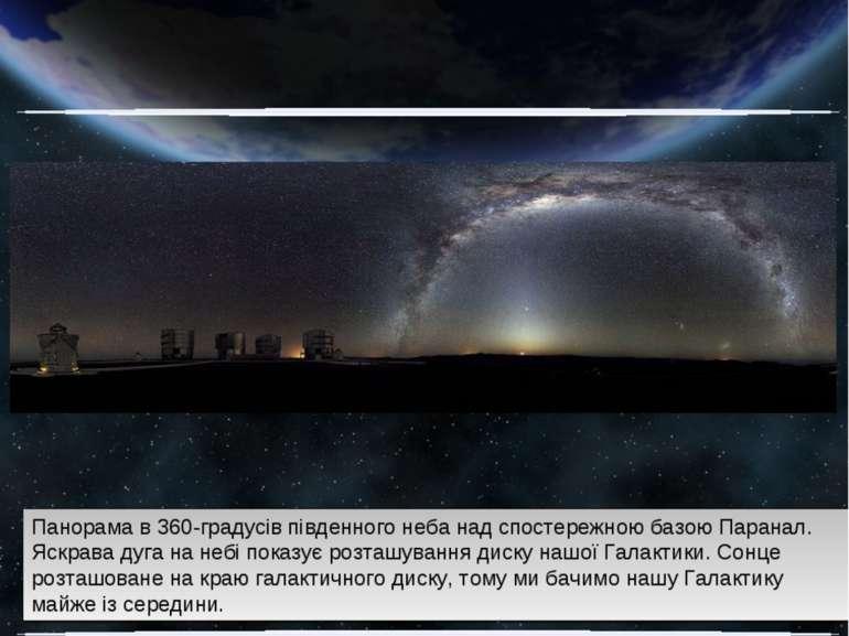 Панорама в 360-градусів південного неба над спостережною базою Паранал. Яскра...