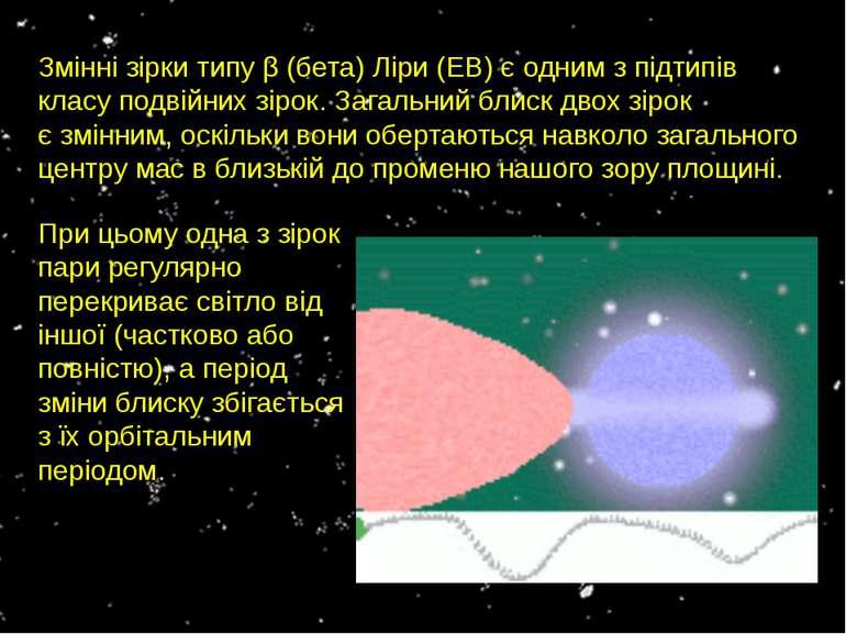 Змінні зірки типу β (бета)Ліри(EB)є одним з підтипів класуподвійних зірок...