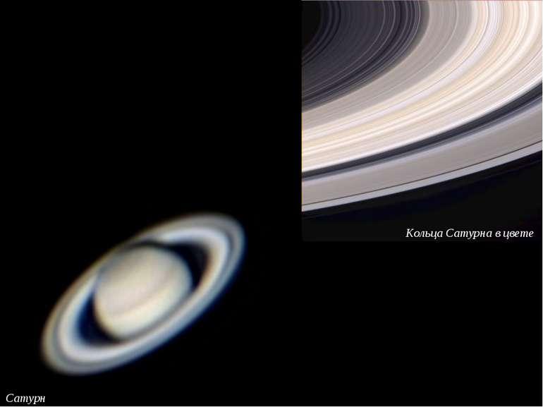 Сатурн Кільця Сатурна в кольорі