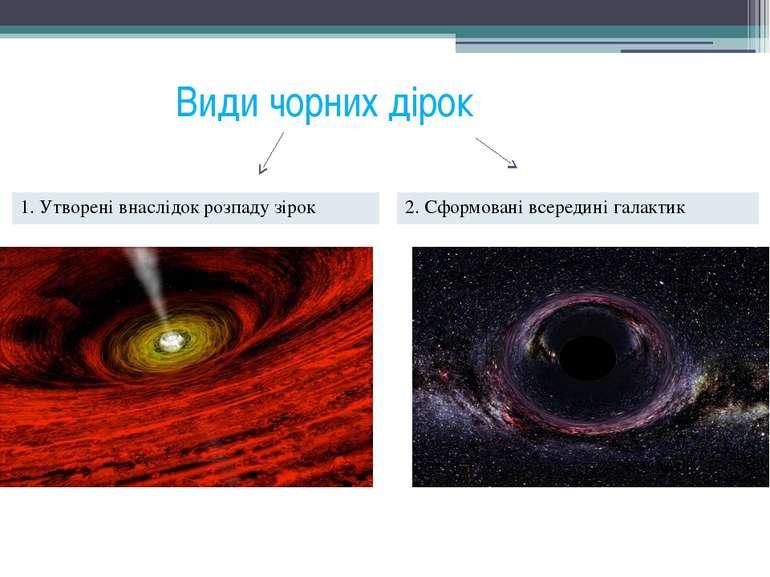 Види чорних дірок 1.Утворені внаслідок розпаду зірок 2. Сформовані всередині ...