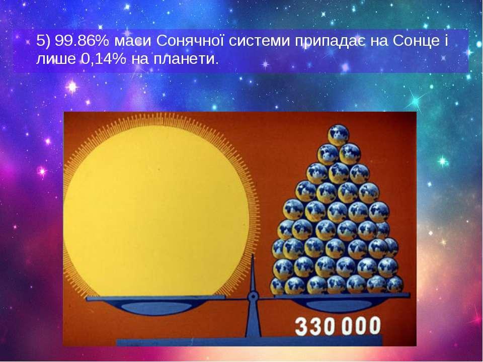 5) 99.86% маси Сонячної системи припадає на Сонце і лише 0,14% на планети.