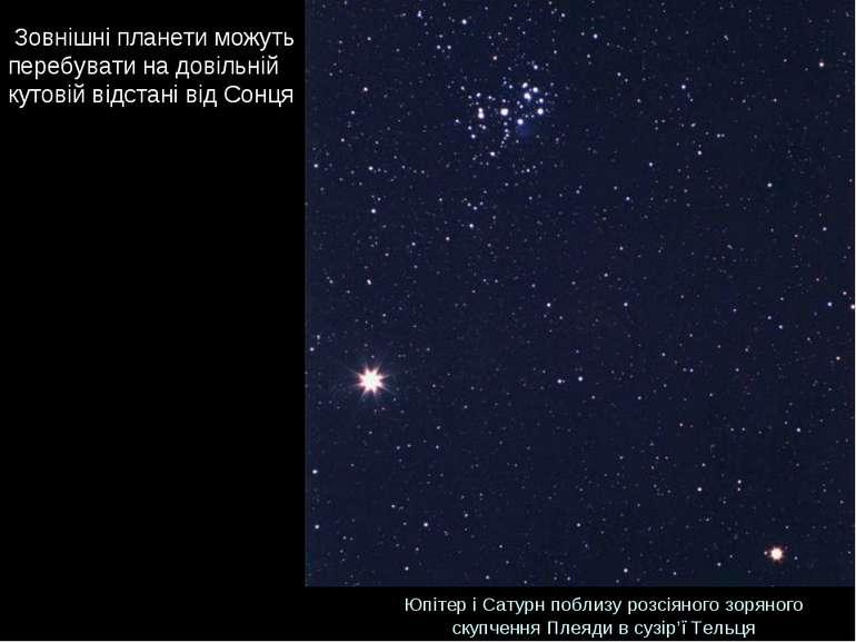Зовнішні планети можуть перебувати на довільній кутовій відстані від Сонця Ю...