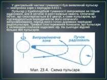 У центральній частині туманності був виявлений пульсар — нейтронна зоря з пер...