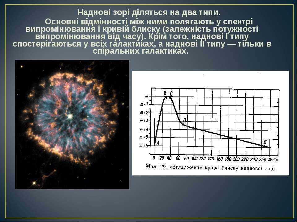 Наднові зорі діляться на два типи. Основні відмінності між ними полягають у с...