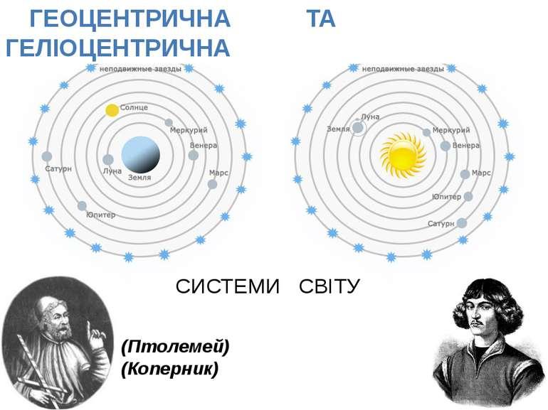 ГЕОЦЕНТРИЧНА ТА ГЕЛІОЦЕНТРИЧНА СИСТЕМИ СВІТУ (Птолемей) (Коперник)