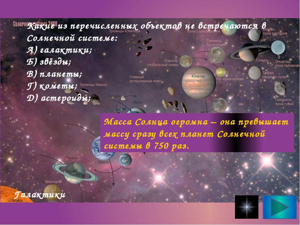 Які з перелічених об'єктів не зустрічаються в Сонячній системі: А) галактики;...