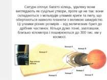 Сатурн оточує багато кілець, здалеку вони виглядають як суцільні утвори, прот...