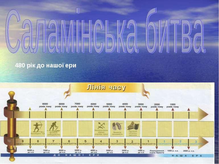 480 рік до нашої ери