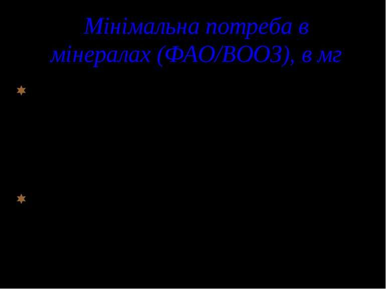 Мінімальна потреба в мінералах (ФАО/ВООЗ), в мг А. Макроелементи Кальцій 400-...