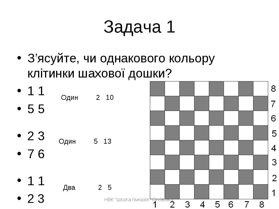 Задача 1 З'ясуйте, чи однакового кольору клітинки шахової дошки? 1 1 5 5 2 3 ...