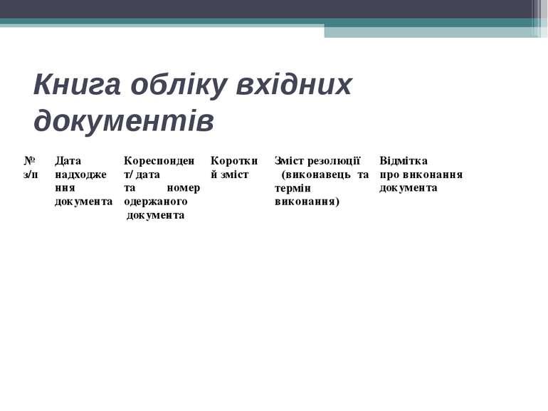 Книга обліку вхідних документів № з/п Дата надходження документа Кореспондент...