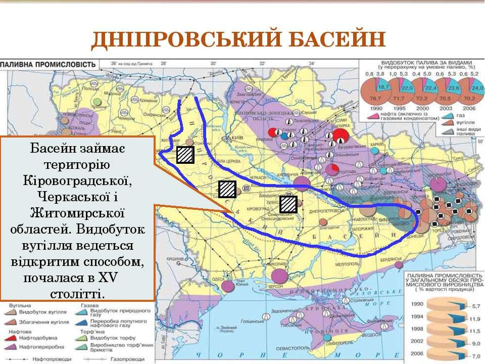 ДНІПРОВСЬКИЙ БАСЕЙН Басейн займає територію Кіровоградської, Черкаської і Жит...