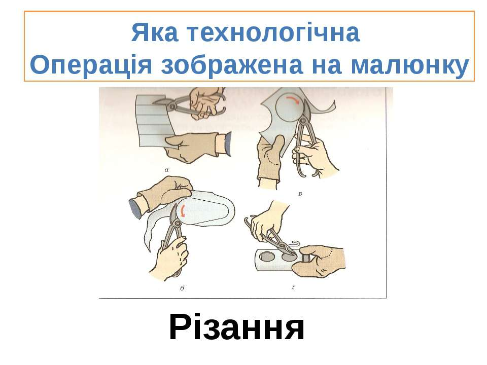 Яка технологічна Операція зображена на малюнку Різання