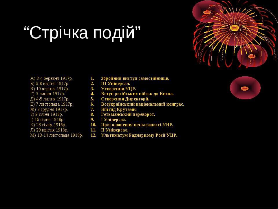 """""""Стрічка подій"""" А) 3-4 березня 1917р. Б) 6-8 квітня 1917р. В) 10 червня 1917р..."""