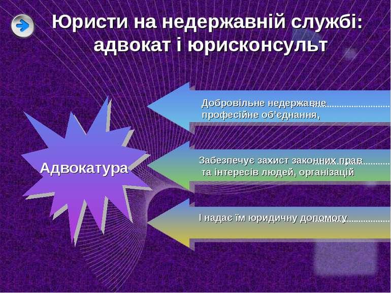 Адвокатура Юристи на недержавній службі: адвокат і юрисконсульт