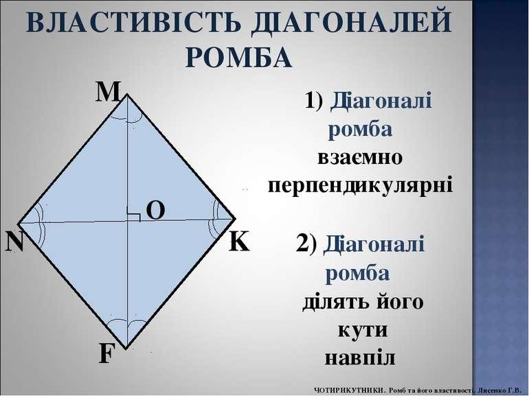 M N F K 1) Діагоналі ромба взаємно перпендикулярні 2) Діагоналі ромба ділять ...