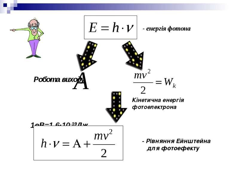 Робота виходу 1еВ=1,6·10-19Дж - Рівняння Ейнштейна для фотоефекту - енергія ф...