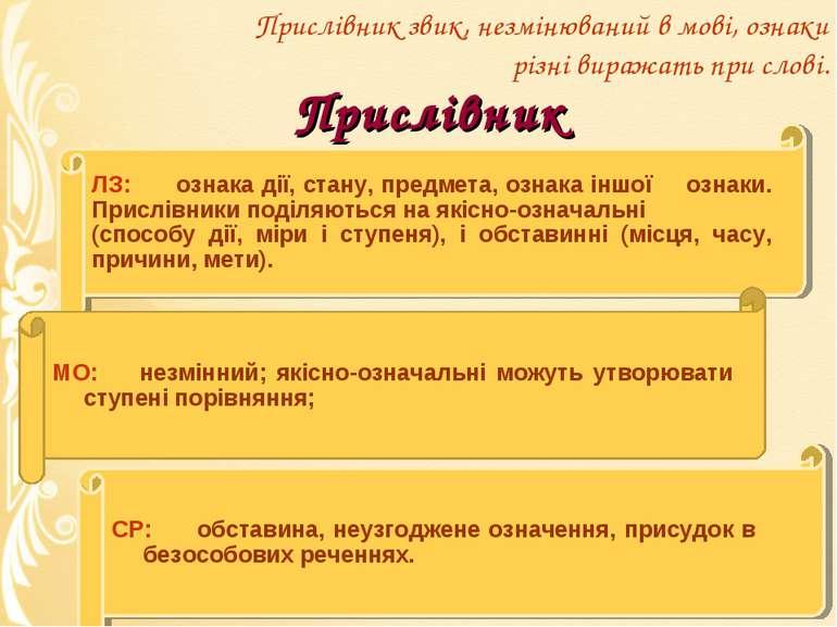 Прислівник звик, незмінюваний в мові, ознаки різні виражать при слові. Прислі...