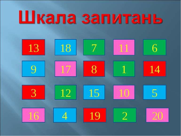 13 18 7 11 6 9 17 8 1 14 3 12 15 10 5 2 19 4 16 20