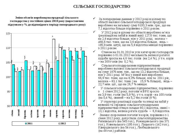 СІЛЬСЬКЕ ГОСПОДАРСТВО За попередніми даними у 2012 році в цілому по області в...