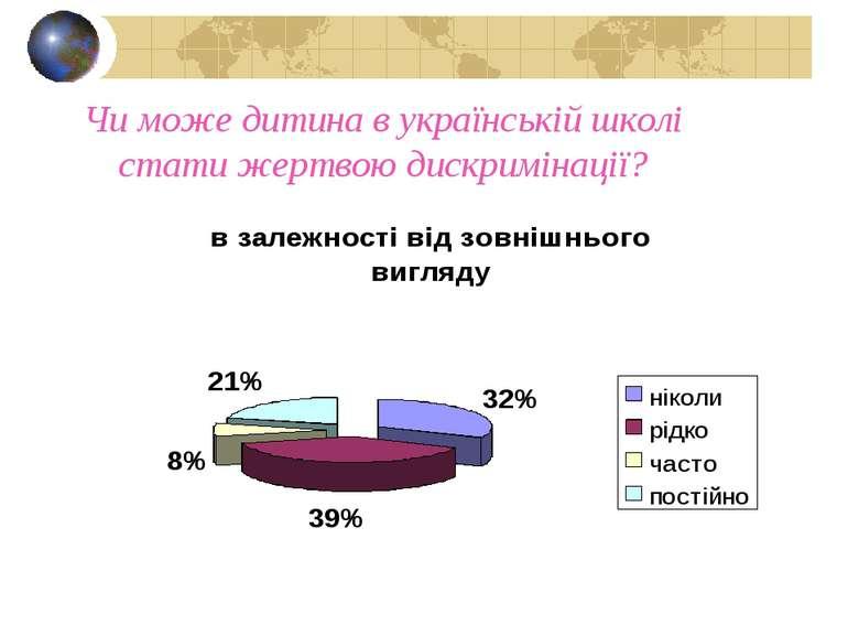 Чи може дитина в українській школі стати жертвою дискримінації?