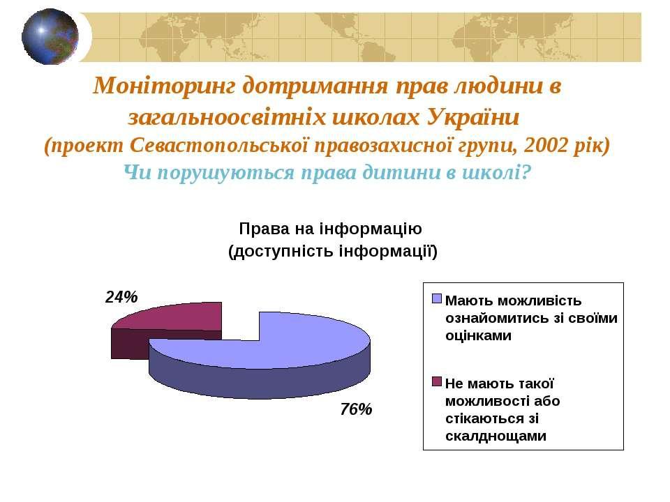 Моніторинг дотримання прав людини в загальноосвітніх школах України (проект С...