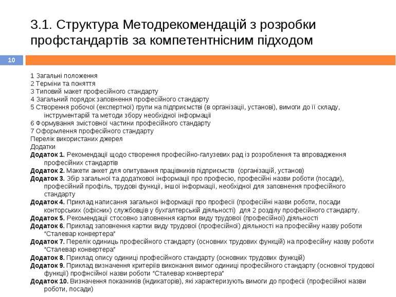 3.1. Структура Методрекомендацій з розробки профстандартів за компетентнісним...