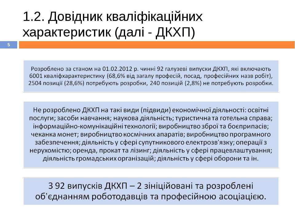 1.2. Довідник кваліфікаційних характеристик (далі - ДКХП) *