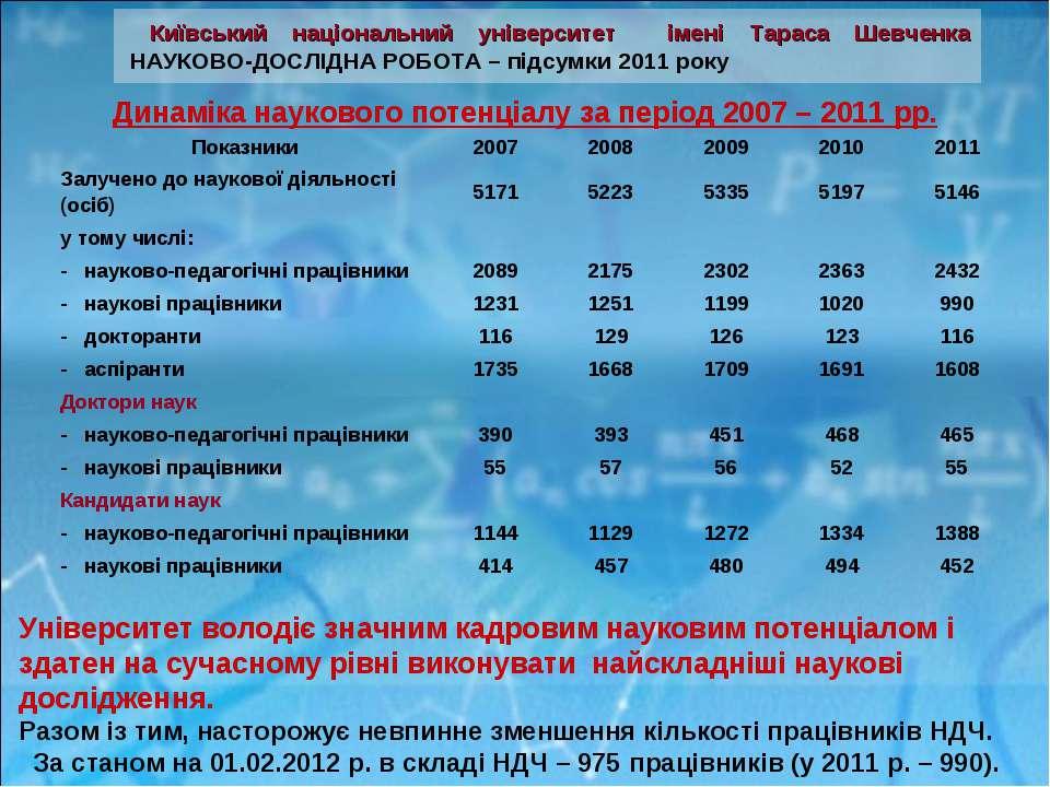 Динаміка наукового потенціалу за період 2007 – 2011 рр. Університет володіє з...