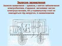 Захисне заземлення Захисне заземлення – зумисне, з метою забезпечення електро...