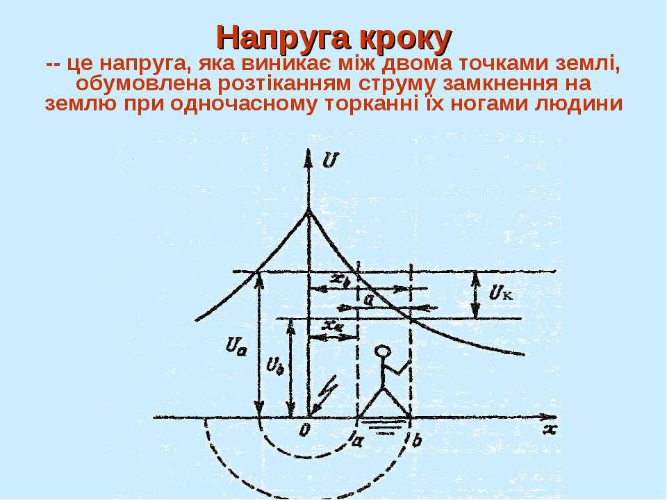 Напруга кроку -- це напруга, яка виникає між двома точками землі, обумовлена ...