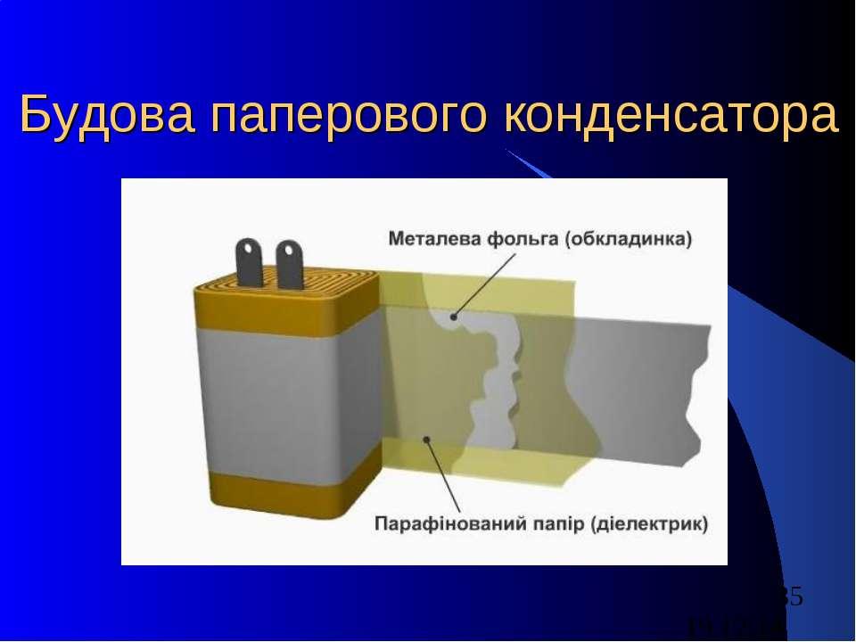 Будова паперового конденсатора